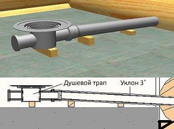 dushevaya-kabina-so-slivom-v-polu-10