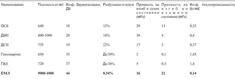 mezhkomnatnye-peregorodki-svoimi-rukami-1-2