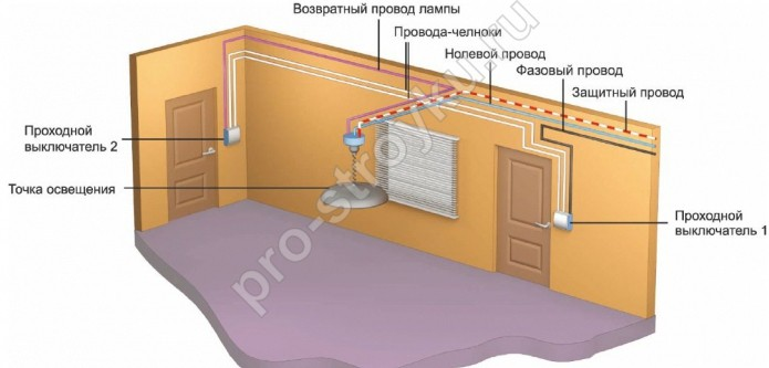 polye-peregorodki-pravila-montazha-14-2
