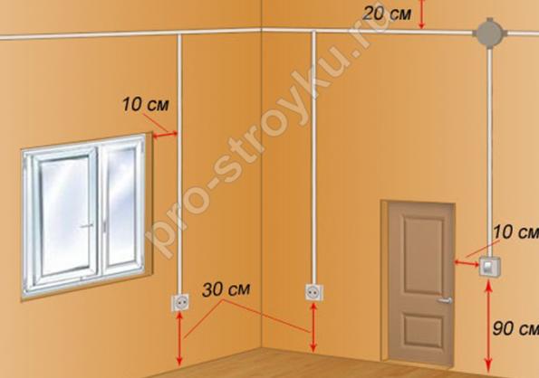 skrytyj-vid-provodki-pravila-montazha-2-2