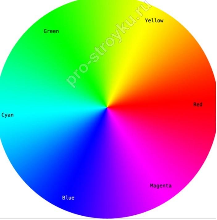 цветовой круг для подбора цвета